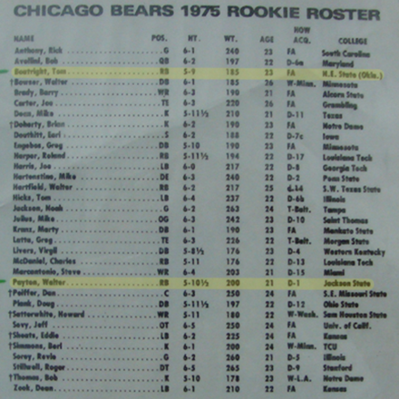 Bears 1975 Rookie Roster